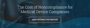 The Cost of Noncompliance