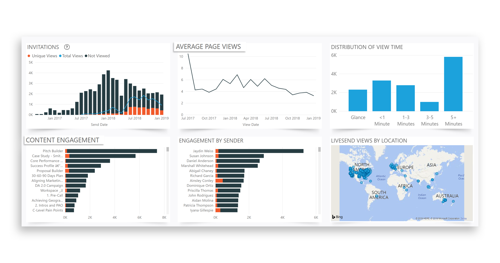 Integrations_Marketing-Automation_Actionable Insights_New