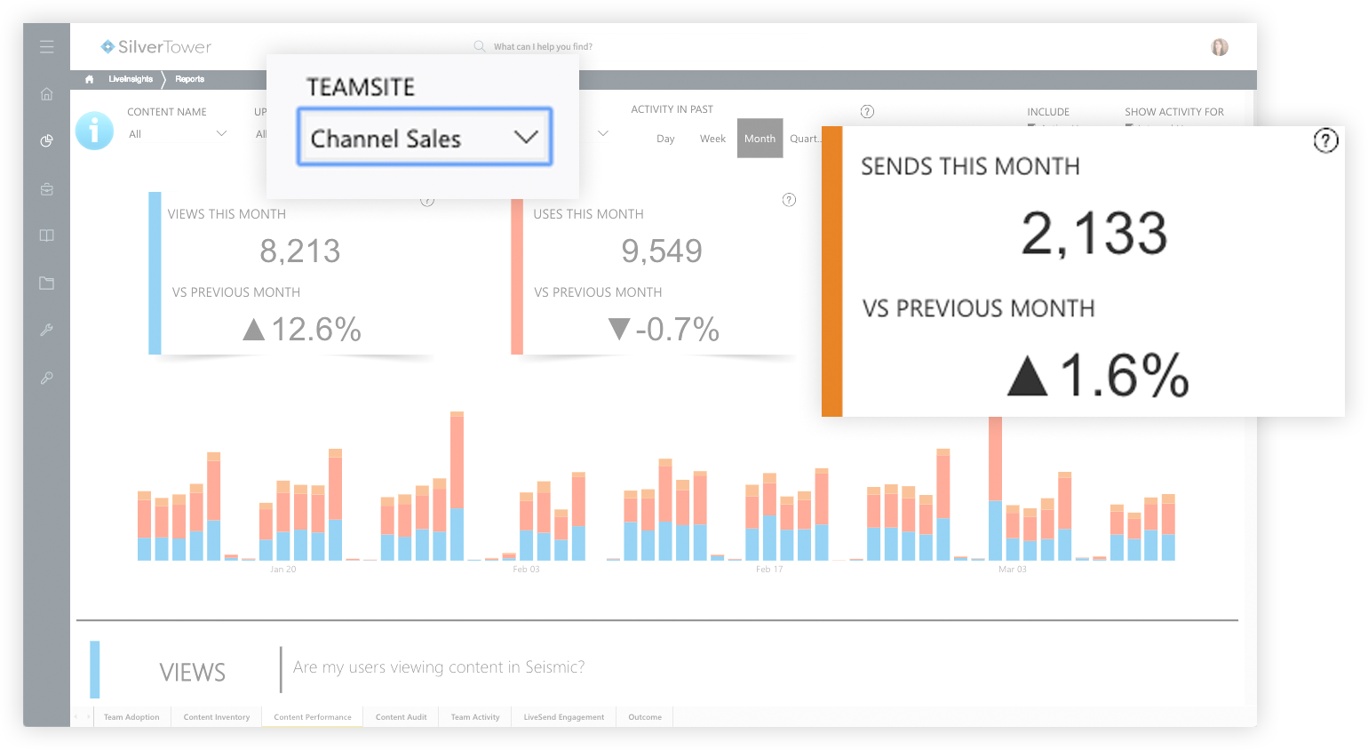 channel-sales-analytics_performance-insights