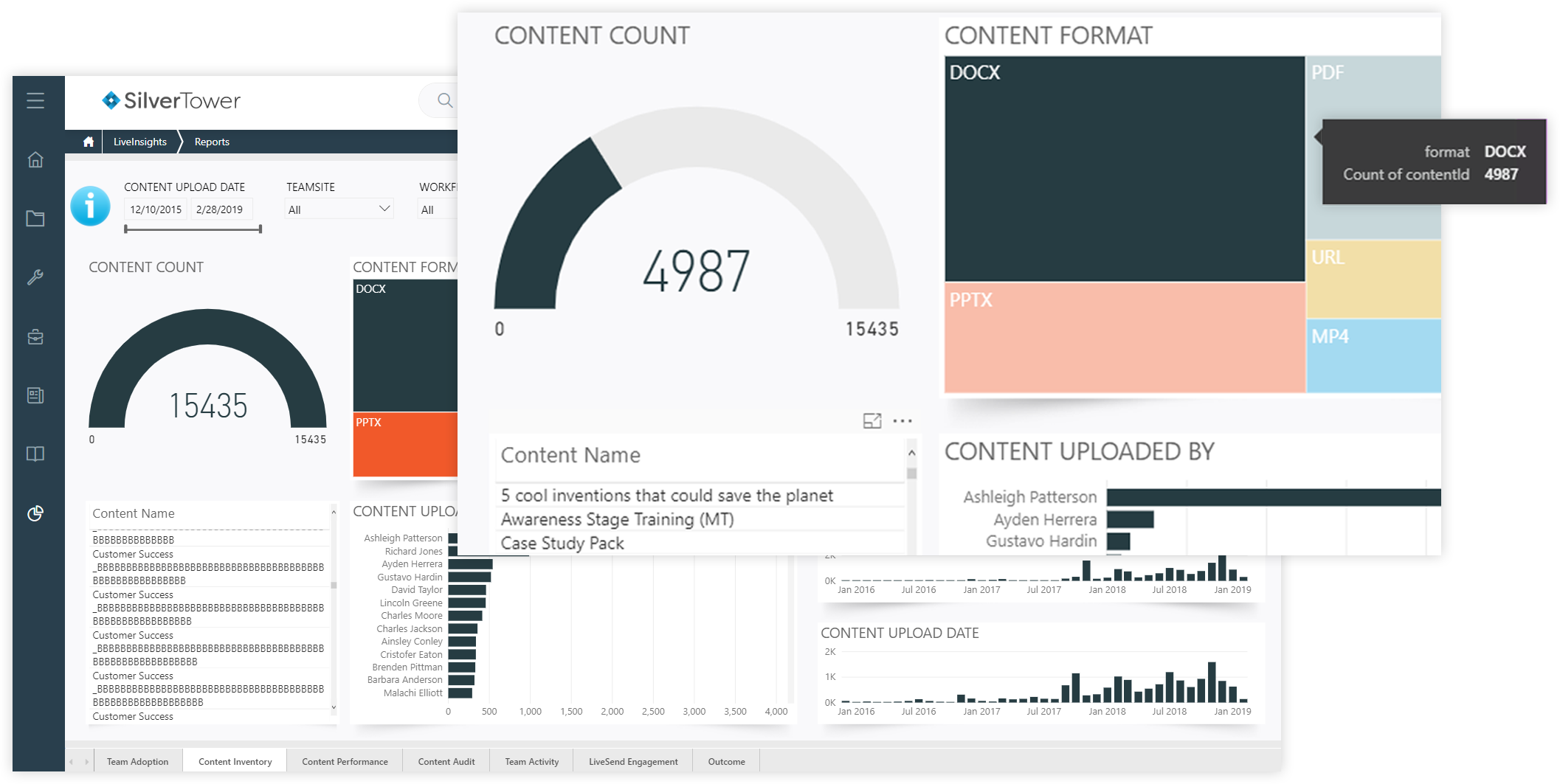 sales-content-analytics_inventory
