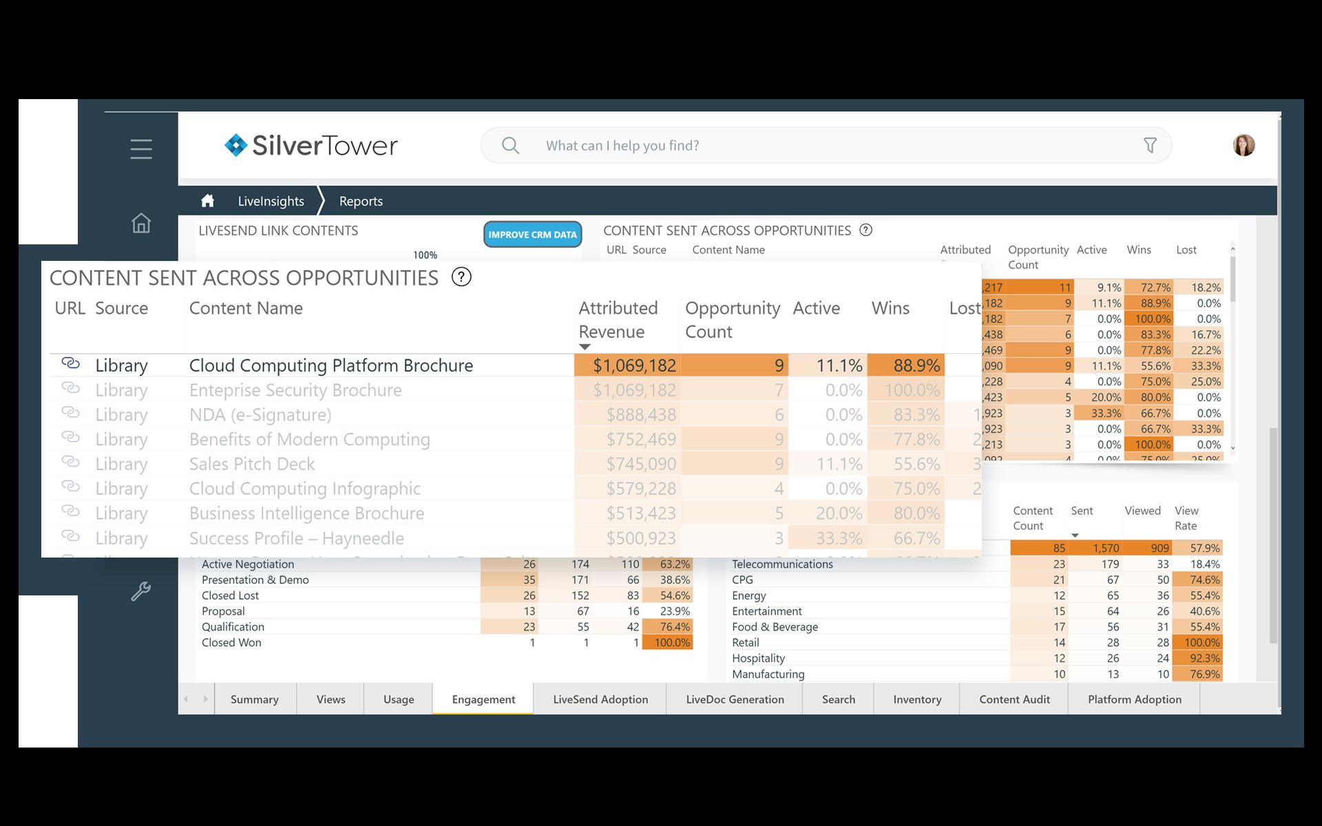 Sales-Content-Analytics_Content-Revenue_New