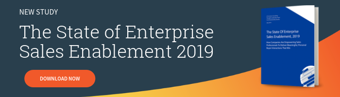 State of Enterprise Sales Enablement Report