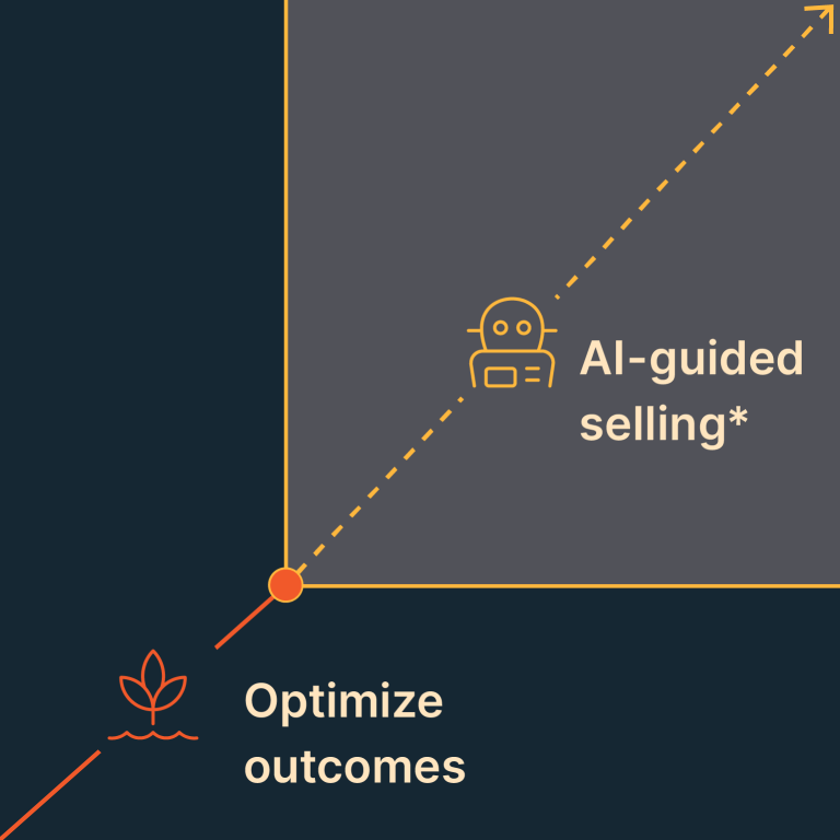 Preparing for AI-Guided Selling: A Roadmap