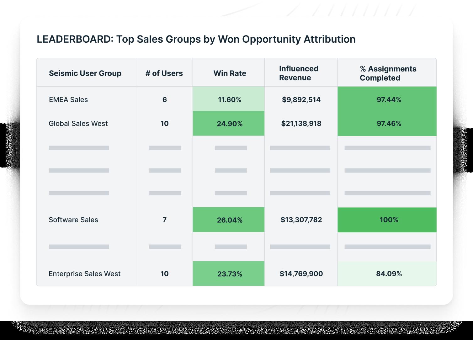 Screenshot of Leaderboard