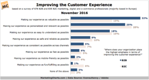 Improving-the-Customer-Experience-Nov2016